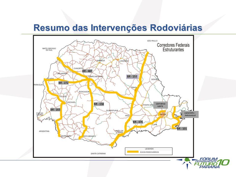 Resumo das Intervenções Rodoviárias BR - 163 BR - 153 BR - 158 BR - 487 BR - 272 BR - 476 BR - 101 CONTORNO NORTE ALEXANDRA - PARANAGUÁ
