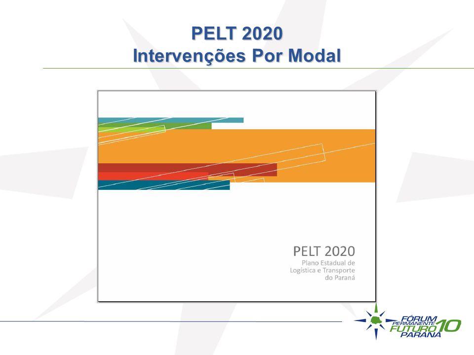 PELT 2020 Intervenções Por Modal