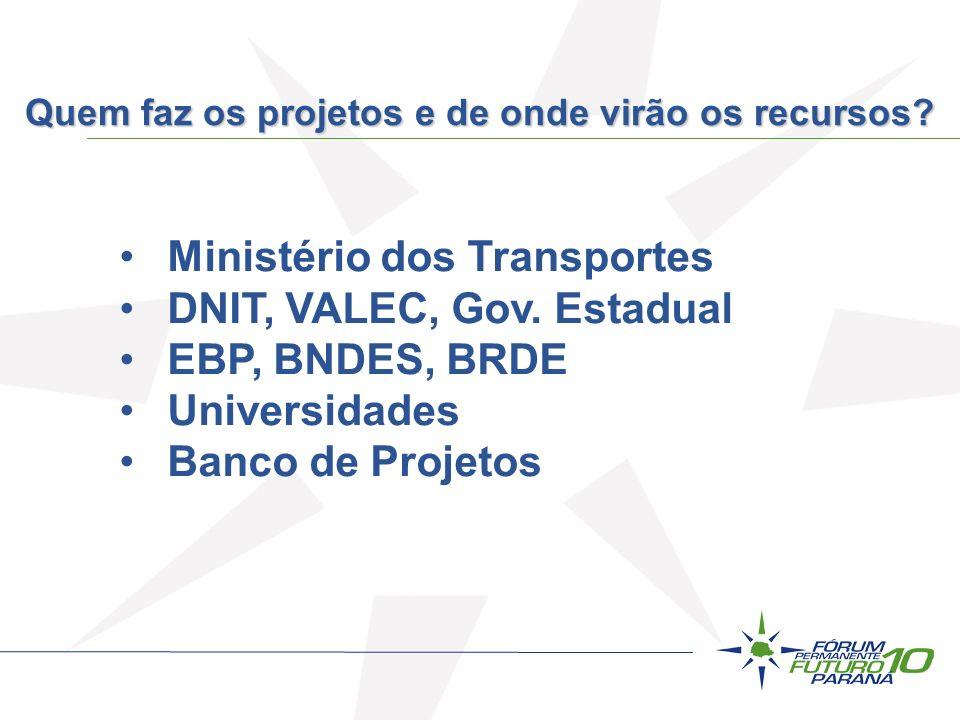 Ministério dos Transportes DNIT, VALEC, Gov. Estadual EBP, BNDES, BRDE Universidades Banco de Projetos Quem faz os projetos e de onde virão os recurso