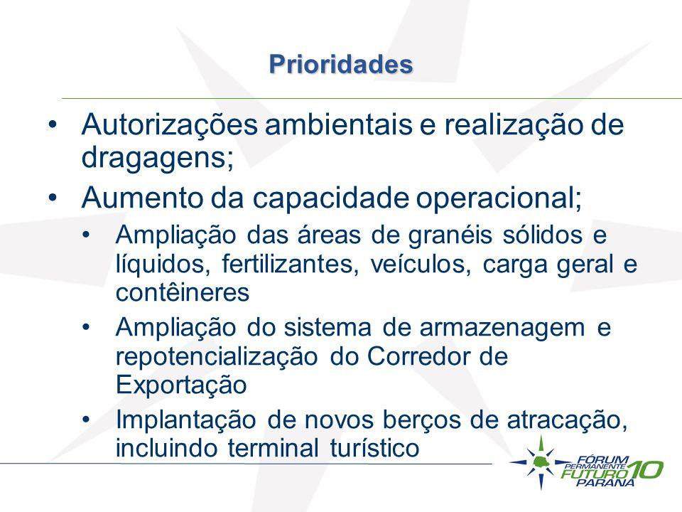 Prioridades Autorizações ambientais e realização de dragagens; Aumento da capacidade operacional; Ampliação das áreas de granéis sólidos e líquidos, f
