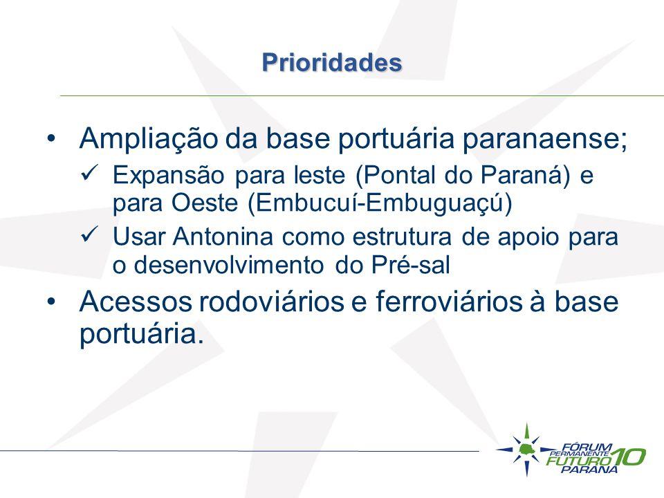 Prioridades Ampliação da base portuária paranaense; Expansão para leste (Pontal do Paraná) e para Oeste (Embucuí-Embuguaçú) Usar Antonina como estrutu