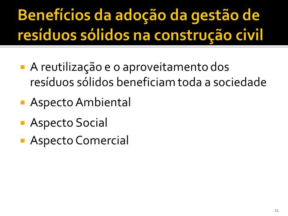 A reutilização e o aproveitamento dos resíduos sólidos beneficiam toda a sociedade Aspecto Ambiental Aspecto Social Aspecto Comercial 11