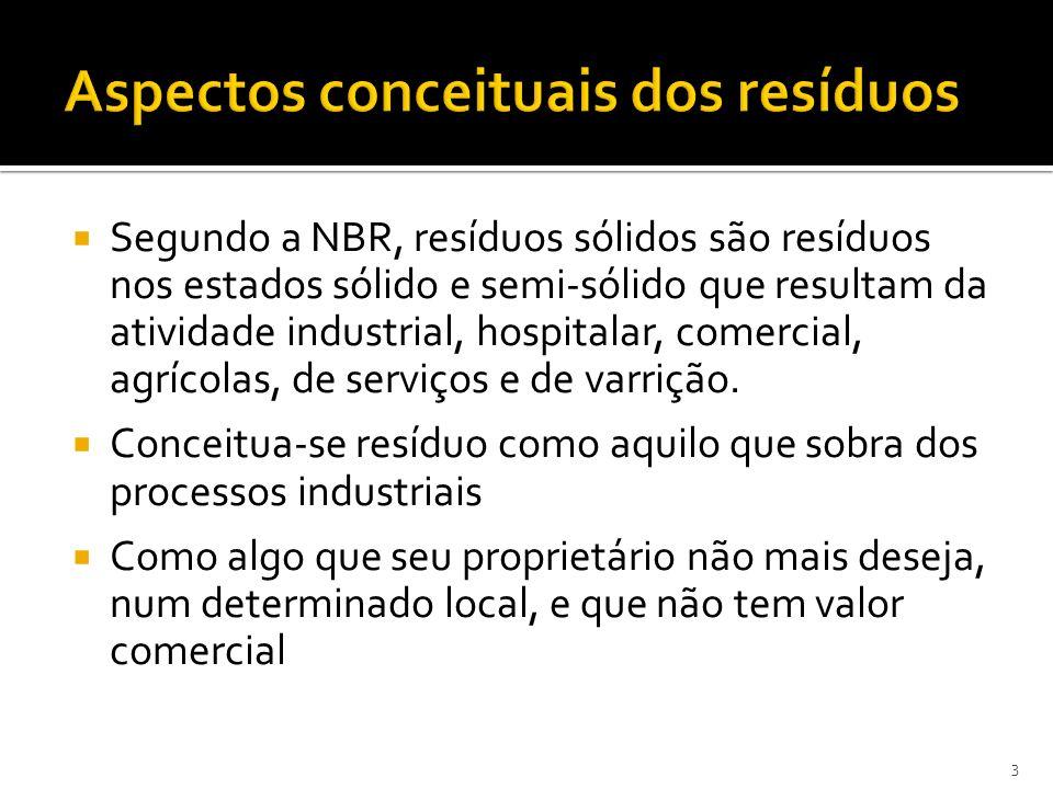 Segundo a NBR, resíduos sólidos são resíduos nos estados sólido e semi-sólido que resultam da atividade industrial, hospitalar, comercial, agrícolas,