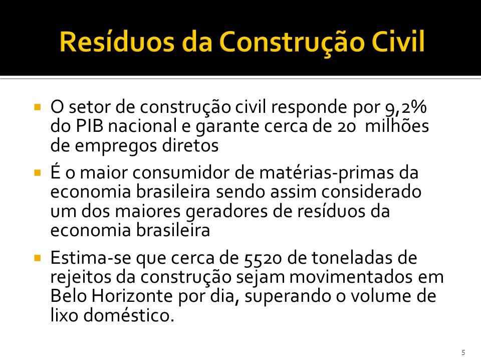 O setor de construção civil responde por 9,2% do PIB nacional e garante cerca de 20 milhões de empregos diretos É o maior consumidor de matérias-prima