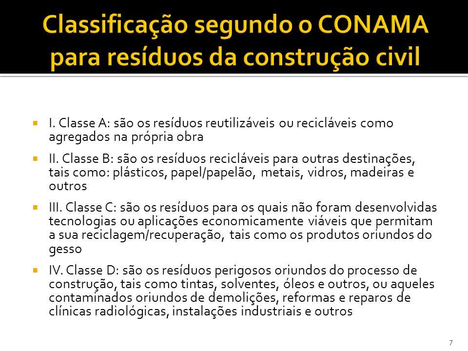 7 I. Classe A: são os resíduos reutilizáveis ou recicláveis como agregados na própria obra II. Classe B: são os resíduos recicláveis para outras desti