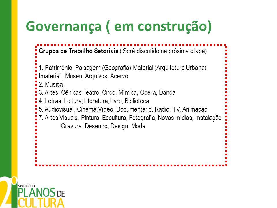 Governança ( em construção) Grupos de Trabalho Setoriais ( Será discutido na próxima etapa) 1.