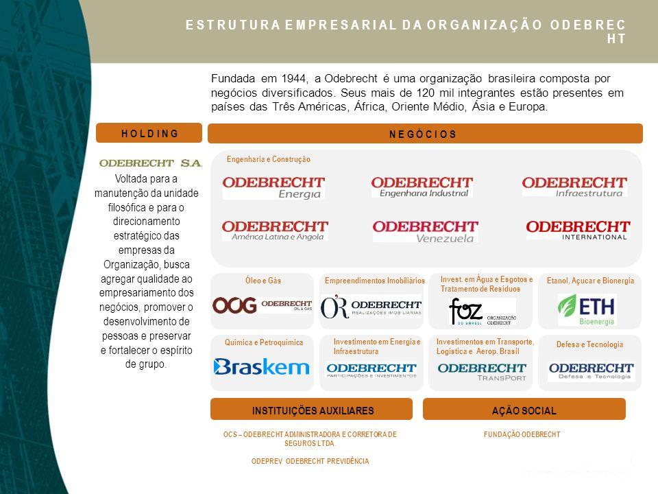 N E G Ó C I O S Engenharia e Construção Química e Petroquímica Fundada em 1944, a Odebrecht é uma organização brasileira composta por negócios diversi