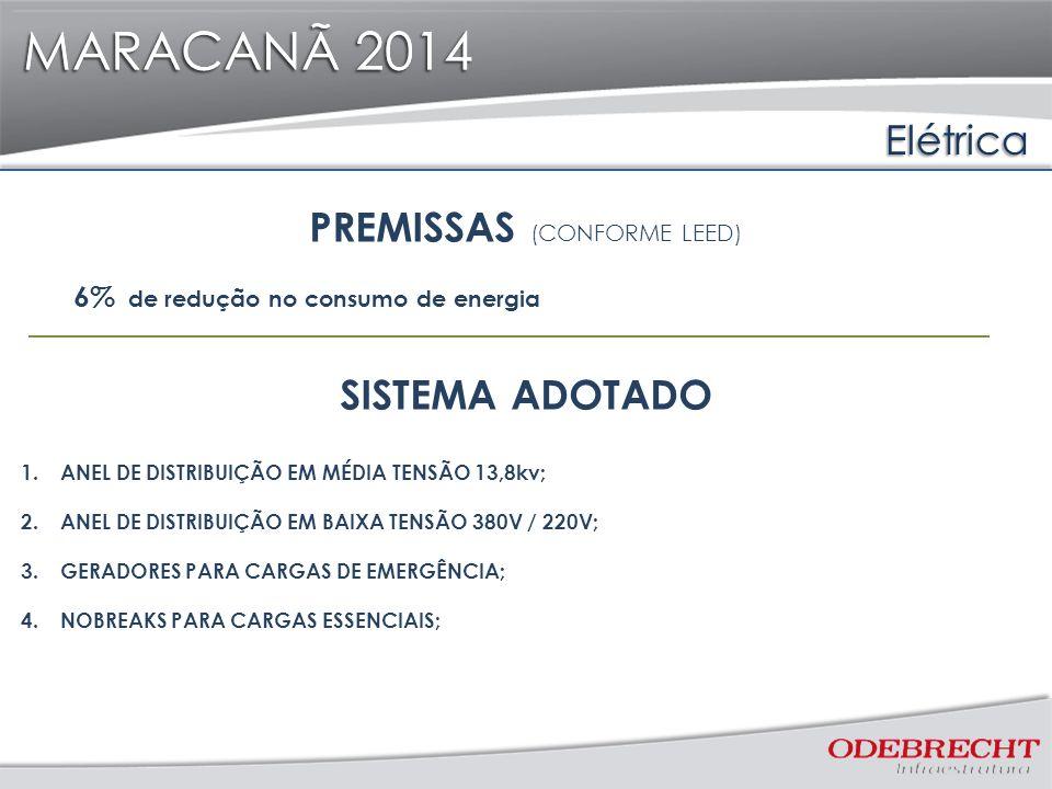MARACANÃ 2014 Elétrica PREMISSAS (CONFORME LEED) 6% de redução no consumo de energia SISTEMA ADOTADO 1.ANEL DE DISTRIBUIÇÃO EM MÉDIA TENSÃO 13,8kv; 2.ANEL DE DISTRIBUIÇÃO EM BAIXA TENSÃO 380V / 220V; 3.GERADORES PARA CARGAS DE EMERGÊNCIA; 4.NOBREAKS PARA CARGAS ESSENCIAIS;