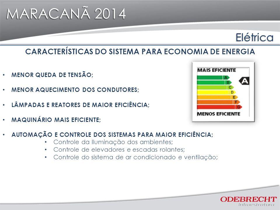 MARACANÃ 2014 Elétrica CARACTERÍSTICAS DO SISTEMA PARA ECONOMIA DE ENERGIA MENOR QUEDA DE TENSÃO; MENOR AQUECIMENTO DOS CONDUTORES; LÂMPADAS E REATORES DE MAIOR EFICIÊNCIA; MAQUINÁRIO MAIS EFICIENTE; AUTOMAÇÃO E CONTROLE DOS SISTEMAS PARA MAIOR EFICIÊNCIA; Controle da Iluminação dos ambientes; Controle de elevadores e escadas rolantes; Controle do sistema de ar condicionado e ventilação;