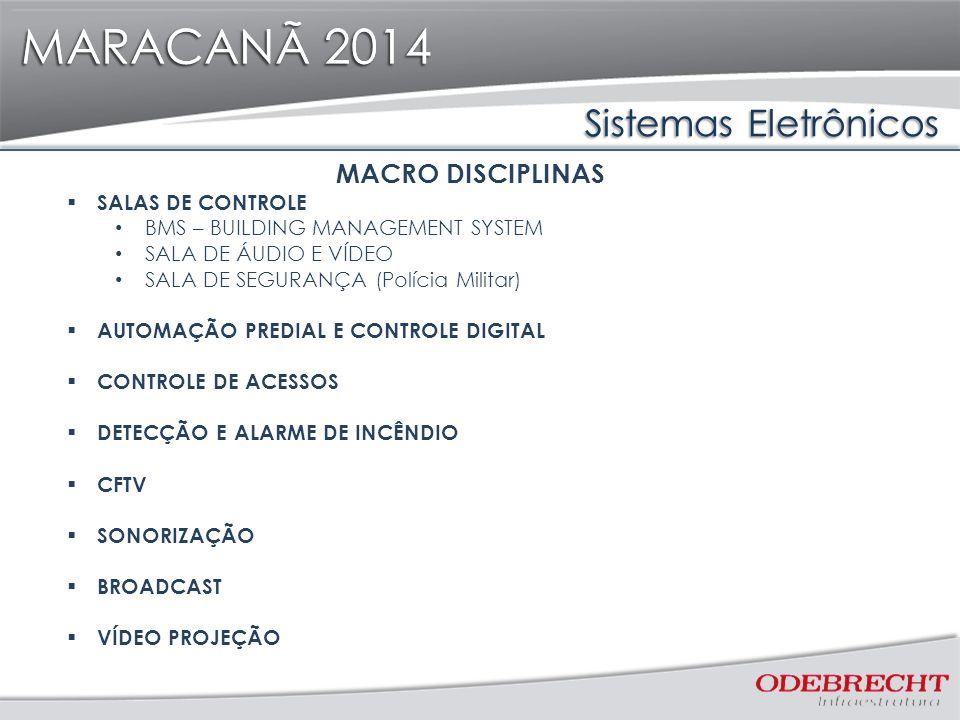 MARACANÃ 2014 Sistemas Eletrônicos MARACANÃ 2014 MACRO DISCIPLINAS SALAS DE CONTROLE BMS – BUILDING MANAGEMENT SYSTEM SALA DE ÁUDIO E VÍDEO SALA DE SE