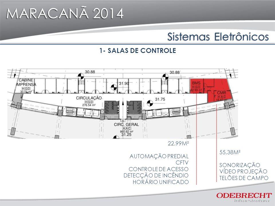 MARACANÃ 2014 Sistemas Eletrônicos MARACANÃ 2014 1- SALAS DE CONTROLE 22,99M² AUTOMAÇÃO PREDIAL CFTV CONTROLE DE ACESSO DETECÇÃO DE INCÊNDIO HORÁRIO U