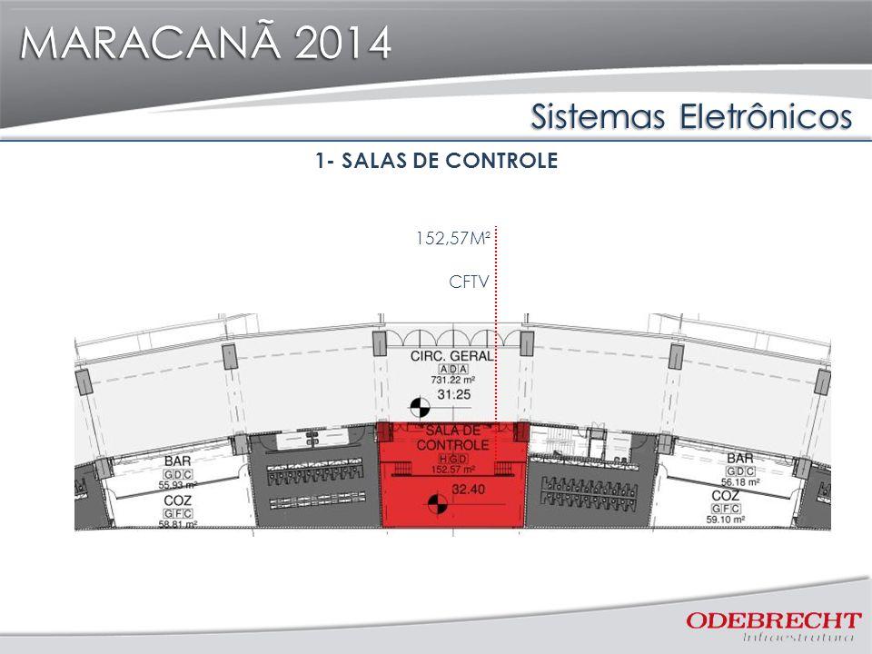 MARACANÃ 2014 Sistemas Eletrônicos MARACANÃ 2014 1- SALAS DE CONTROLE 152,57M² CFTV