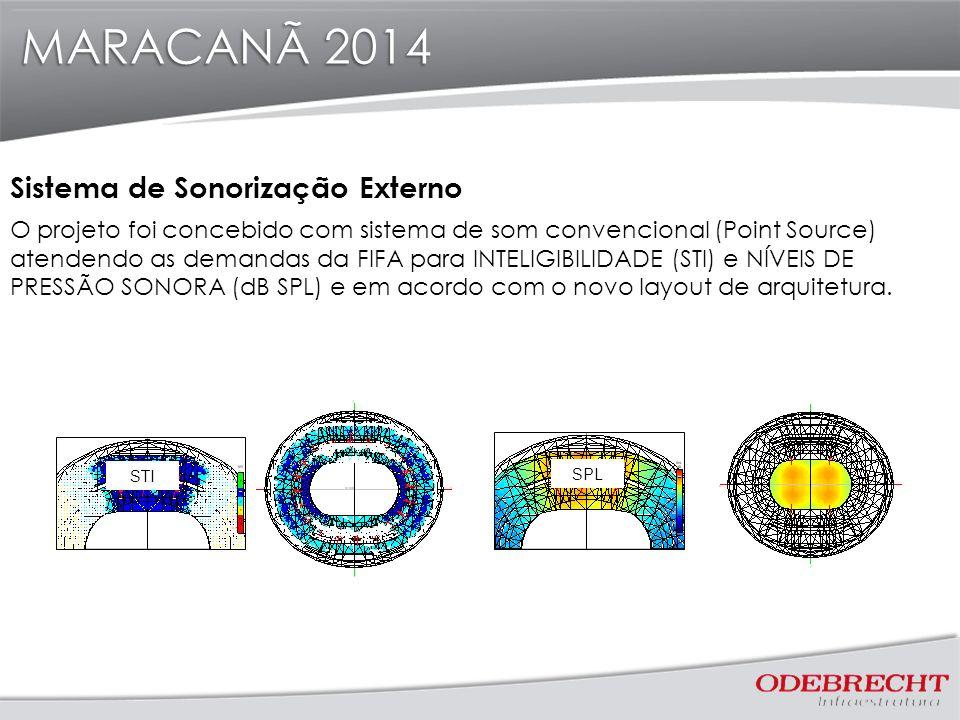 STI SPL Sistema de Sonorização Externo O projeto foi concebido com sistema de som convencional (Point Source) atendendo as demandas da FIFA para INTELIGIBILIDADE (STI) e NÍVEIS DE PRESSÃO SONORA (dB SPL) e em acordo com o novo layout de arquitetura.