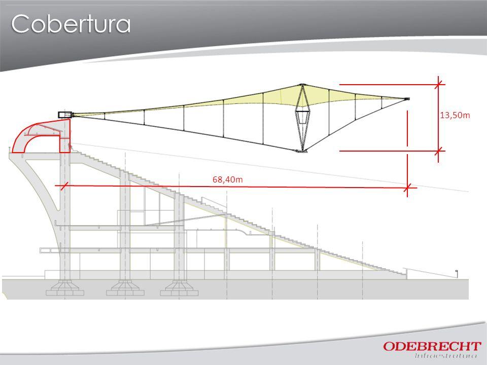 Cobertura 68,40m 13,50m