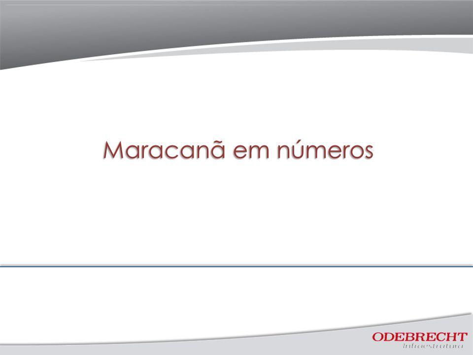 Maracanã em números Maracanã em números