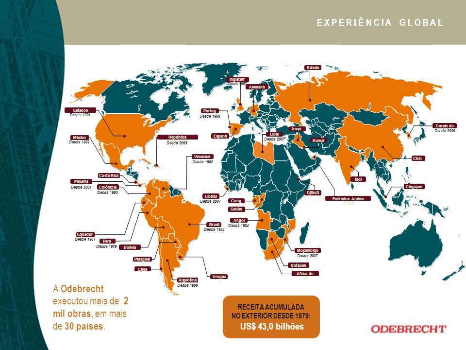 E X P E R I Ê N C I A G L O B A L A Odebrecht executou mais de 2 mil obras, em mais de 30 países. Desde 1991 Estados Unidos Desde 1992 México Costa Ri