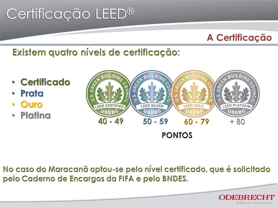 Certificação LEED ® A Certificação Certificado Certificado Prata Prata Ouro Ouro Platina Platina