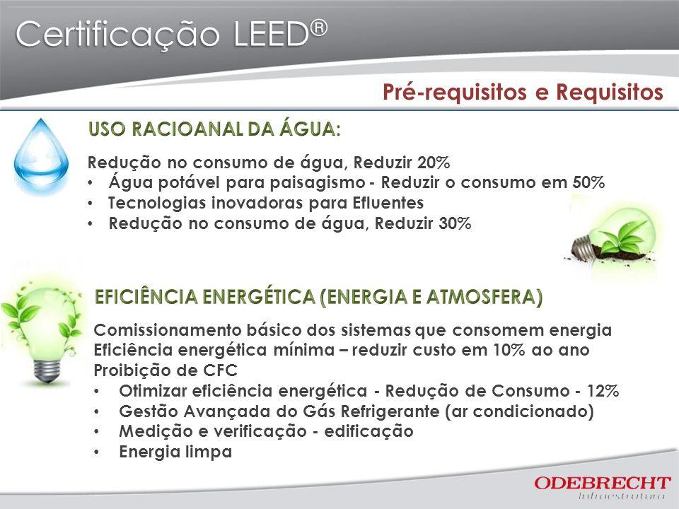 Certificação LEED ® Pré-requisitos e Requisitos Redução no consumo de água, Reduzir 20% Água potável para paisagismo - Reduzir o consumo em 50% Tecnol