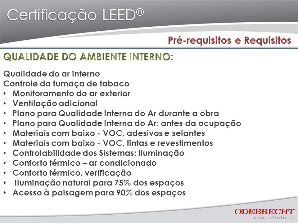 Certificação LEED ® Pré-requisitos e Requisitos Qualidade do ar interno Controle da fumaça de tabaco Monitoramento do ar exterior Ventilação adicional