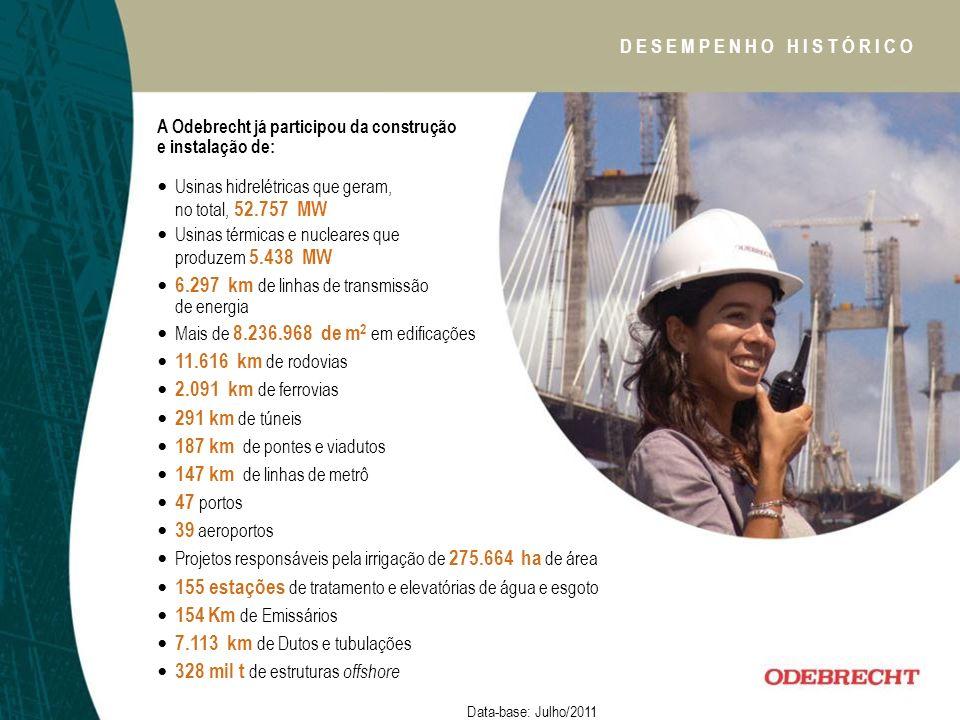 D E S E M P E N H O H I S T Ó R I C O A Odebrecht já participou da construção e instalação de: Usinas hidrelétricas que geram, no total, 52.757 MW Usinas térmicas e nucleares que produzem 5.438 MW 6.297 km de linhas de transmissão de energia Mais de 8.236.968 de m 2 em edificações 11.616 km de rodovias 2.091 km de ferrovias 291 km de túneis 187 km de pontes e viadutos 147 km de linhas de metrô 47 portos 39 aeroportos Projetos responsáveis pela irrigação de 275.664 ha de área 155 estações de tratamento e elevatórias de água e esgoto 154 Km de Emissários 7.113 km de Dutos e tubulações 328 mil t de estruturas offshore Data-base: Julho/2011