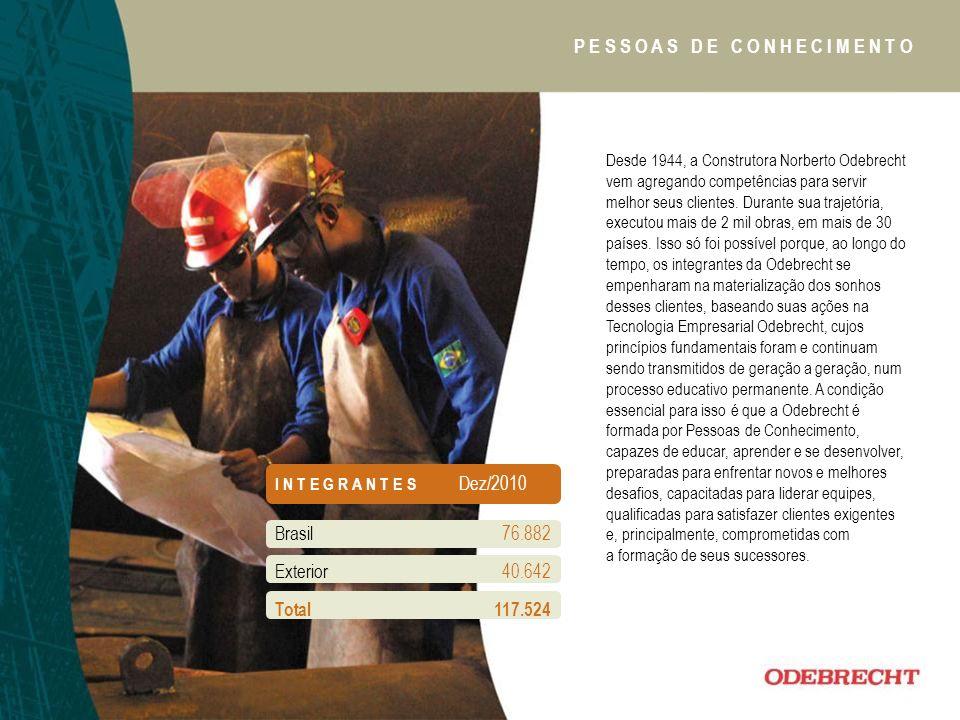 Desde 1944, a Construtora Norberto Odebrecht vem agregando competências para servir melhor seus clientes. Durante sua trajetória, executou mais de 2 m