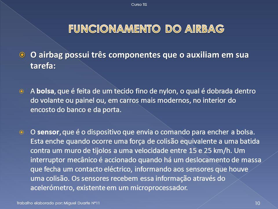 O airbag possui três componentes que o auxiliam em sua tarefa: O airbag possui três componentes que o auxiliam em sua tarefa: A bolsa, que é feita de um tecido fino de nylon, o qual é dobrada dentro do volante ou painel ou, em carros mais modernos, no interior do encosto do banco e da porta.
