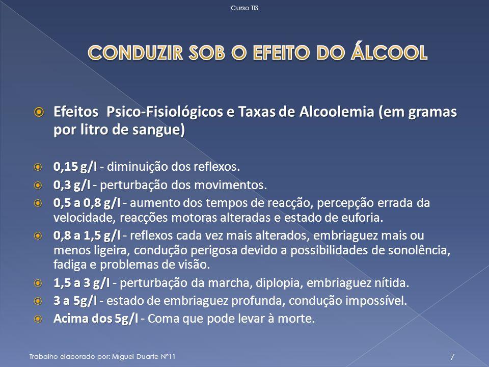 Efeitos Psico-Fisiológicos e Taxas de Alcoolemia (em gramas por litro de sangue) Efeitos Psico-Fisiológicos e Taxas de Alcoolemia (em gramas por litro de sangue) 0,15 g/l 0,15 g/l - diminuição dos reflexos.