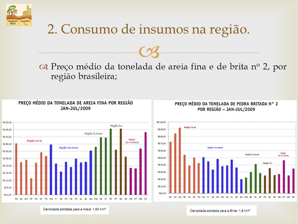 Preço médio da tonelada de areia fina e de brita n o 2, por região brasileira; 2. Consumo de insumos na região.