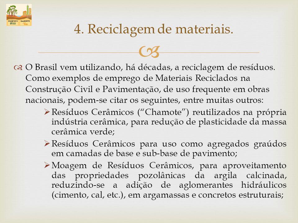 O Brasil vem utilizando, há décadas, a reciclagem de resíduos. Como exemplos de emprego de Materiais Reciclados na Construção Civil e Pavimentação, de