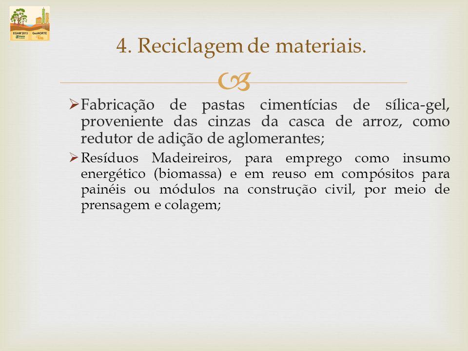 Fabricação de pastas cimentícias de sílica-gel, proveniente das cinzas da casca de arroz, como redutor de adição de aglomerantes; Resíduos Madeireiros