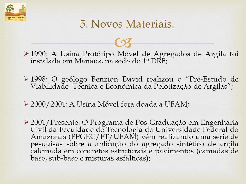 1990: A Usina Protótipo Móvel de Agregados de Argila foi instalada em Manaus, na sede do 1 o DRF; 1998: O geólogo Benzion David realizou o Pré-Estudo