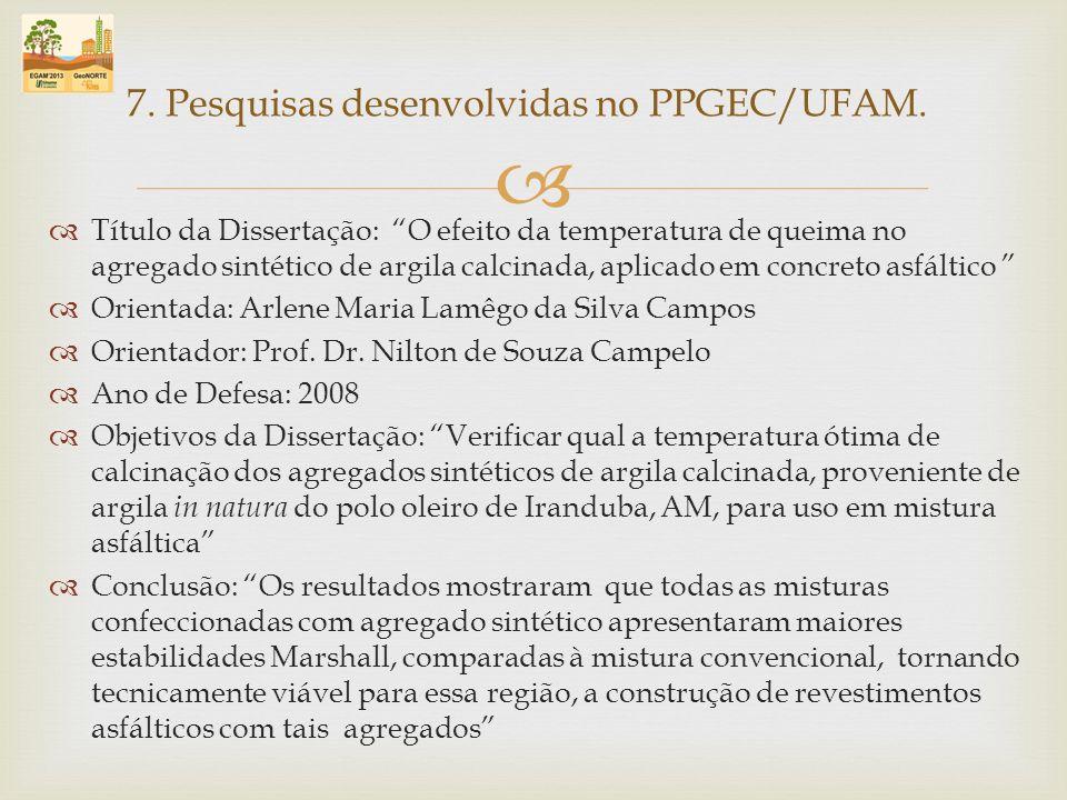 Título da Dissertação: O efeito da temperatura de queima no agregado sintético de argila calcinada, aplicado em concreto asfáltico Orientada: Arlene M