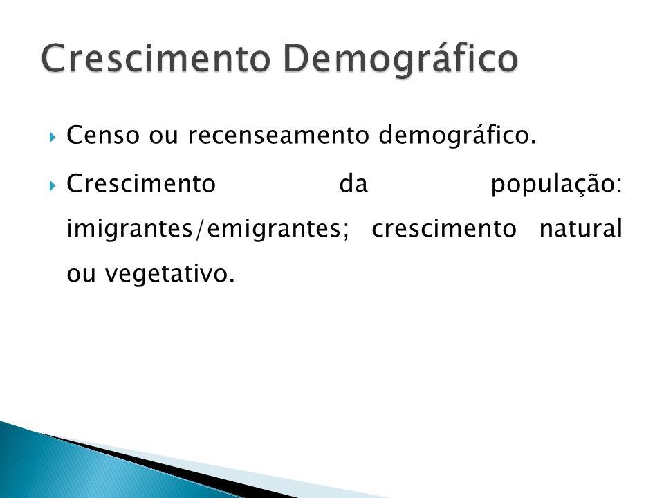 Censo ou recenseamento demográfico. Crescimento da população: imigrantes/emigrantes; crescimento natural ou vegetativo.