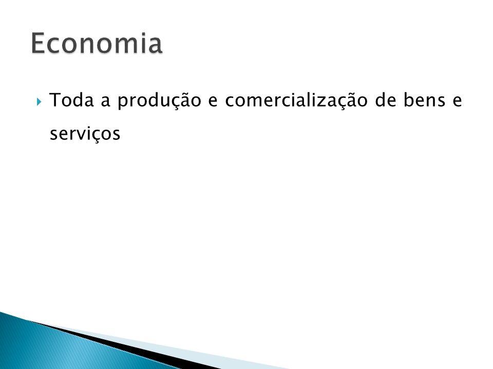 Toda a produção e comercialização de bens e serviços