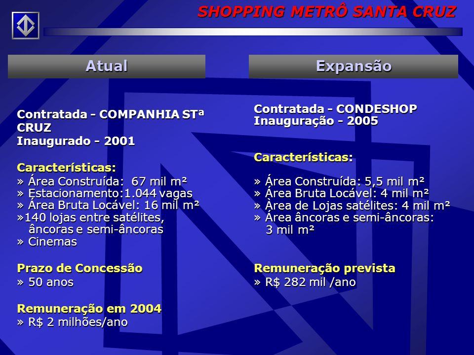 SHOPPING METRÔ SANTA CRUZ Concessão do Direito Real de Uso