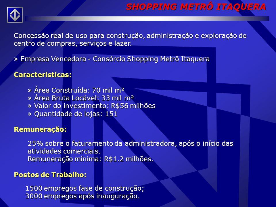 Localização SHOPPING METRÔ ITAQUERA