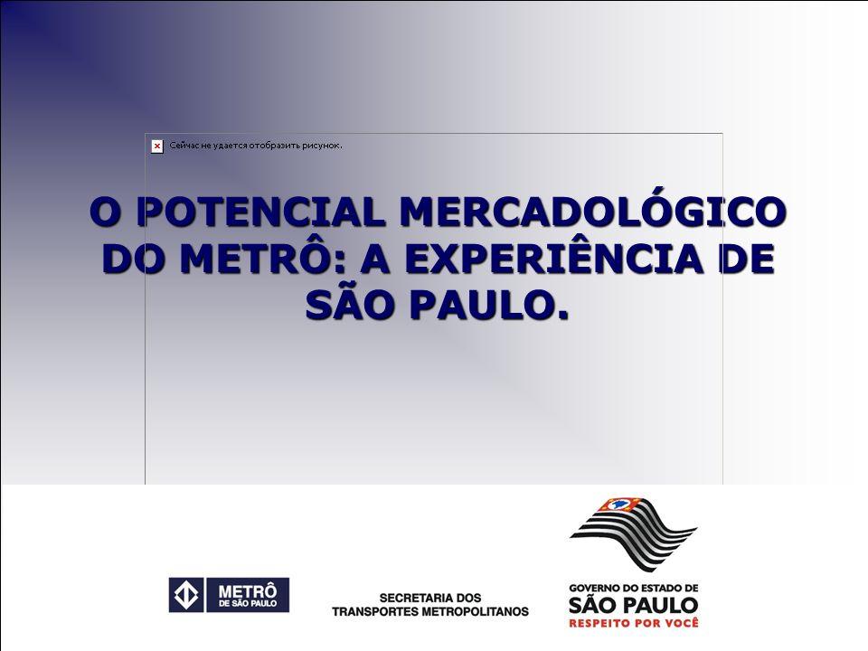 Painel Metrô & Empreendimentos O Potencial Mercadológico do Metrô: A Experiência de São Paulo Reynaldo Rangel Dinamarco Companhia do Metropolitano de