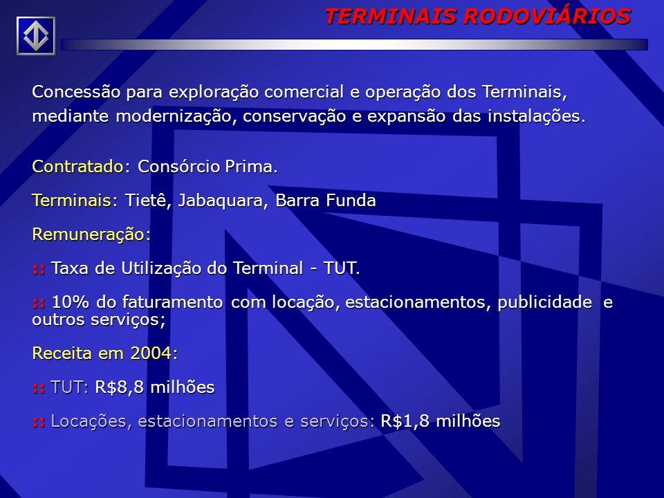 TERMINAIS RODOVIÁRIOS