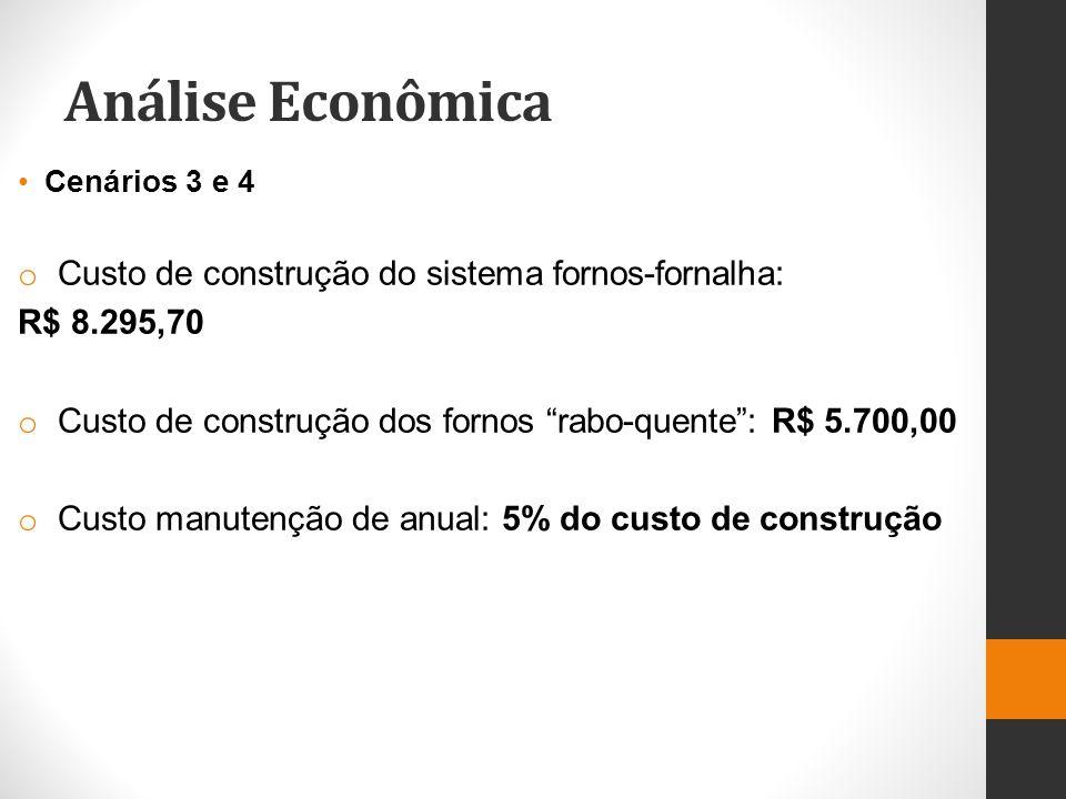 Análise Econômica Cenários 3 e 4 o Custo de construção do sistema fornos-fornalha: R$ 8.295,70 o Custo de construção dos fornos rabo-quente: R$ 5.700,