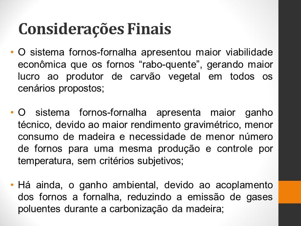 Considerações Finais O sistema fornos-fornalha apresentou maior viabilidade econômica que os fornos rabo-quente, gerando maior lucro ao produtor de ca