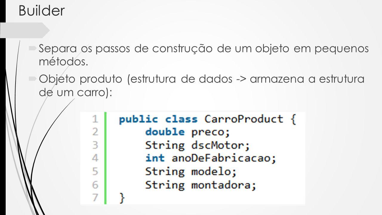 Builder Separa os passos de construção de um objeto em pequenos métodos. Objeto produto (estrutura de dados -> armazena a estrutura de um carro):
