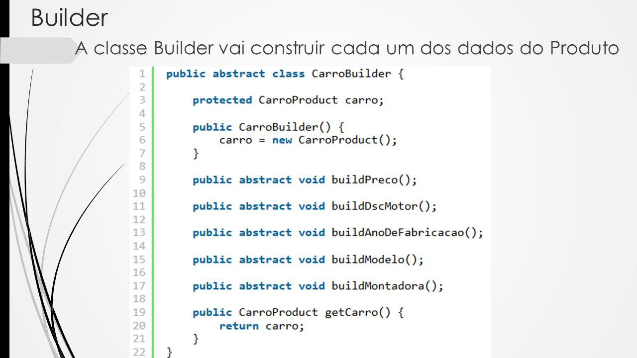 Builder A classe Builder vai construir cada um dos dados do Produto