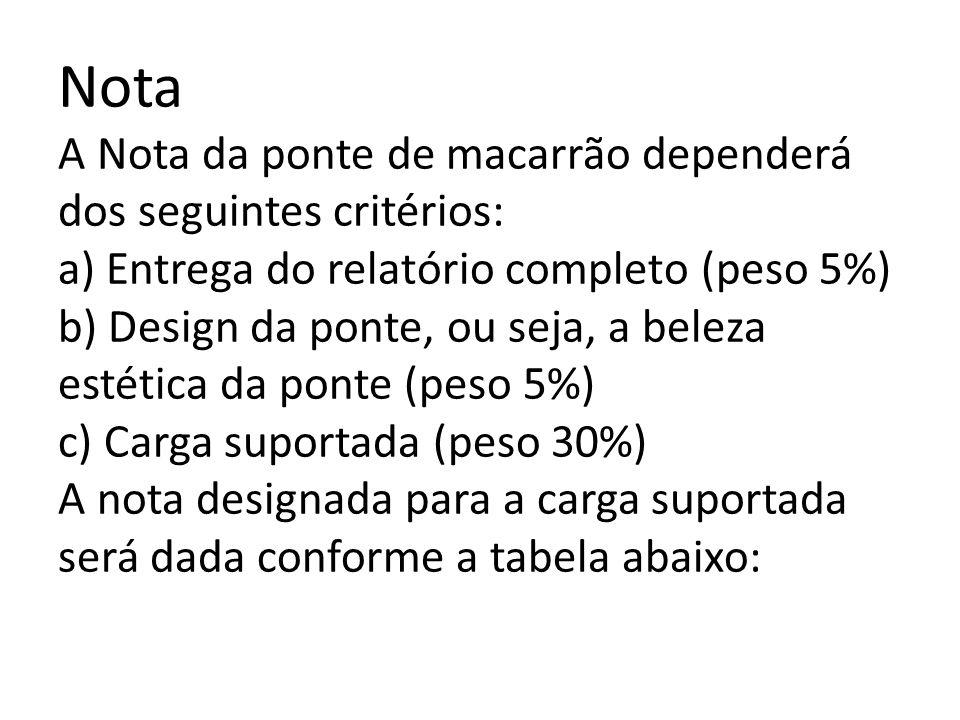 Nota A Nota da ponte de macarrão dependerá dos seguintes critérios: a) Entrega do relatório completo (peso 5%) b) Design da ponte, ou seja, a beleza e