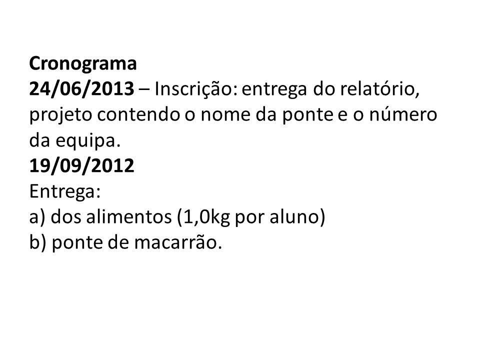 Cronograma 24/06/2013 – Inscrição: entrega do relatório, projeto contendo o nome da ponte e o número da equipa. 19/09/2012 Entrega: a) dos alimentos (