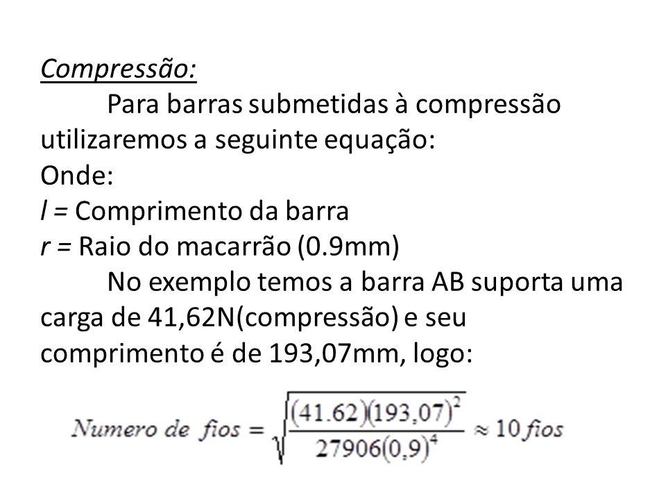 Compressão: Para barras submetidas à compressão utilizaremos a seguinte equação: Onde: l = Comprimento da barra r = Raio do macarrão (0.9mm) No exempl