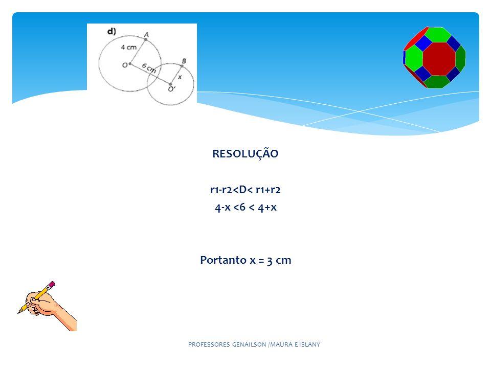 PROFESSORES GENAILSON /MAURA E ISLANY RESOLUÇÃO r1-r2<D< r1+r2 4-x <6 < 4+x Portanto x = 3 cm