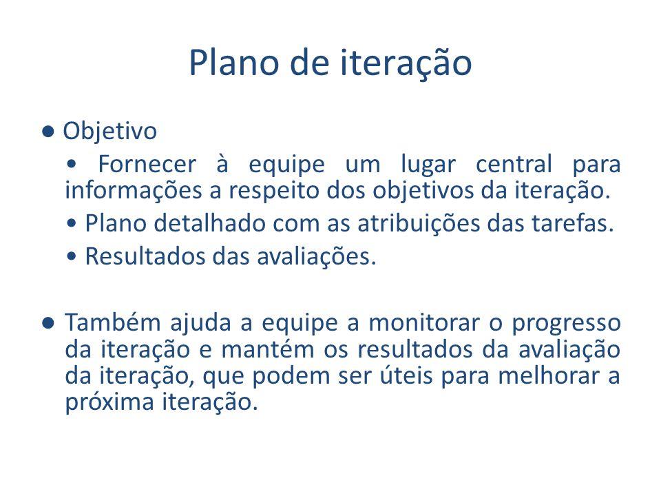 Plano de iteração Objetivo Fornecer à equipe um lugar central para informações a respeito dos objetivos da iteração. Plano detalhado com as atribuiçõe