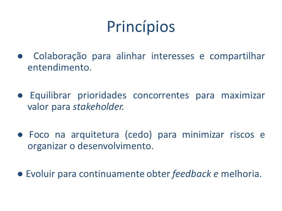 Princípios Colaboração para alinhar interesses e compartilhar entendimento. Equilibrar prioridades concorrentes para maximizar valor para stakeholder.