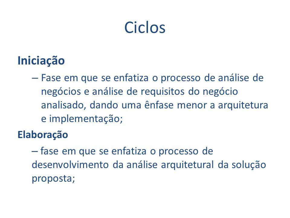Ciclos Iniciação – Fase em que se enfatiza o processo de análise de negócios e análise de requisitos do negócio analisado, dando uma ênfase menor a ar