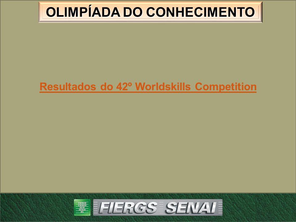 OLIMPÍADA DO CONHECIMENTO Resultados do 42º Worldskills Competition